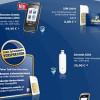 6 Jahre Tchibo Mobil: Gratis SIM-Karten