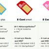 Maxxim Prepaid Handytarif ab sofort in drei Netzen verfügbar