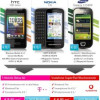 Kostenlose Smartphones im Sparhandy Live Deal!