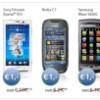 Smartphone Angebote bei Sparhandy.de