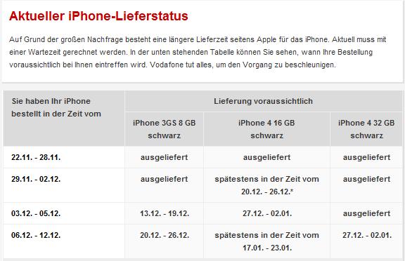 Lieferstatus des iPhone 4 bei Vodafone