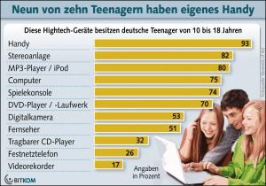 BIT_TEENAGER_HANDY_n