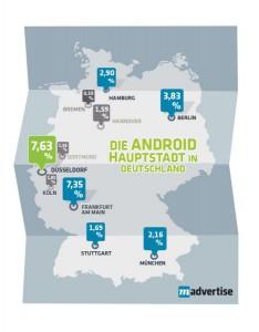 android-hauptstadt-dusseldorf