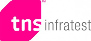 tns-infratest