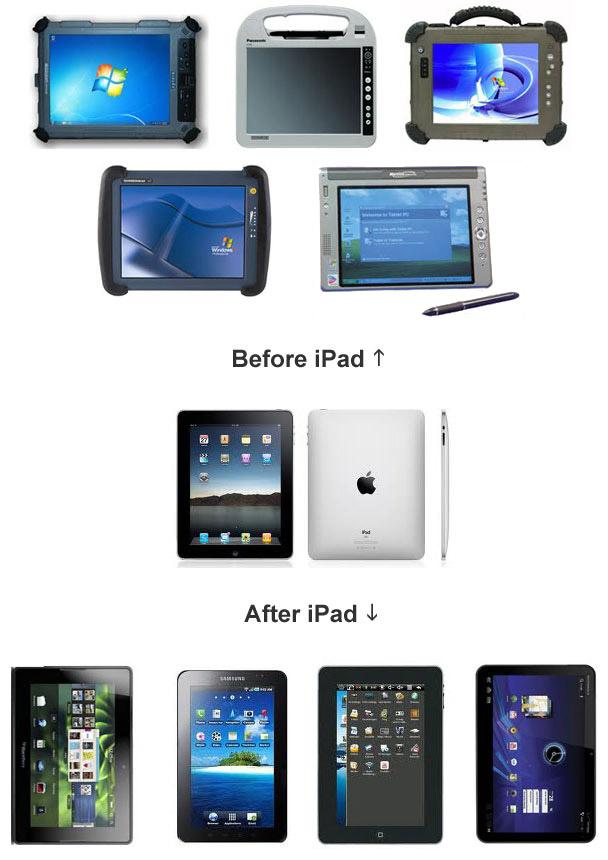 Das Apple iPad als Designreferenz