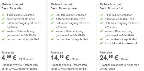 iPad Tarife von Vodafone