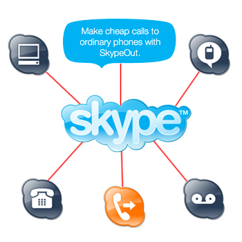 Skype als direktes Programmfeature von Windows Phone 7